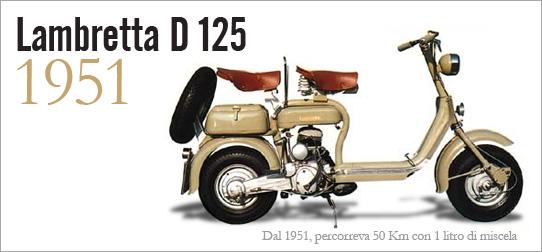 Schema Elettrico Lambretta J50 : Schema elettrico lambretta d fare di una mosca
